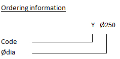 Y-Section-Equal-diagram