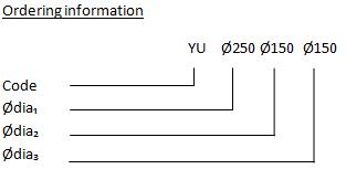 Y-Section-Unequal-Diagram