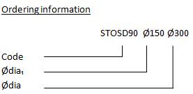 STOSD-90-deg-diagram