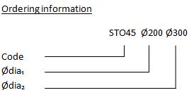 STO-45-deg-diagram