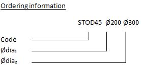 STOD-45-deg-diagram
