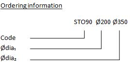 STO-90-deg-diagram