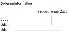 STOD-90-deg-diagram