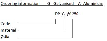 Culvert-Diagram