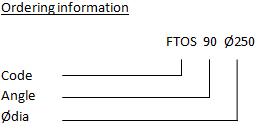 FTOS-90-deg-diagram