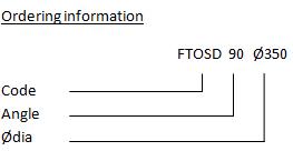 FTOSD-90-deg-diagram