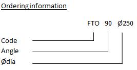 FTO-90-deg-diagram