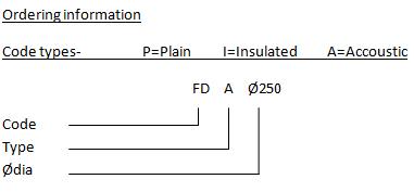 Flexible-Ducting-diagram