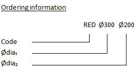 Reducer-diagram